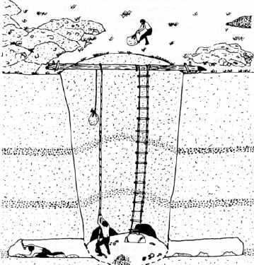 cissbury flint mines